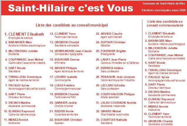 Bulletin de vote 1